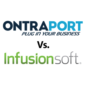 About Ontraport Vs Clickfunnels